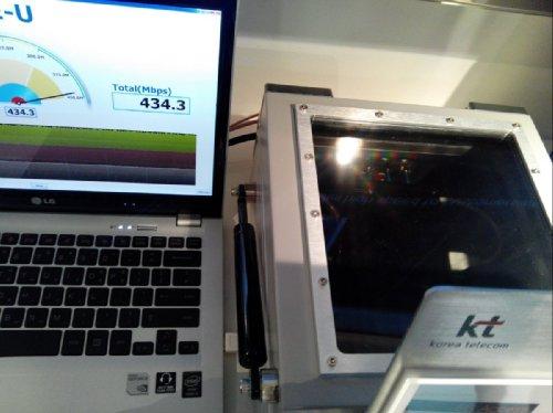 LTE-U - показ на MWC2015