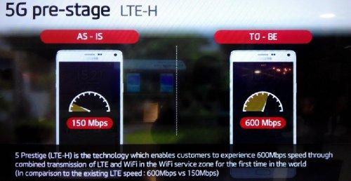 LTE-H