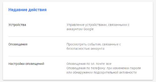 Практикум: как защитить свой аккаунт Google