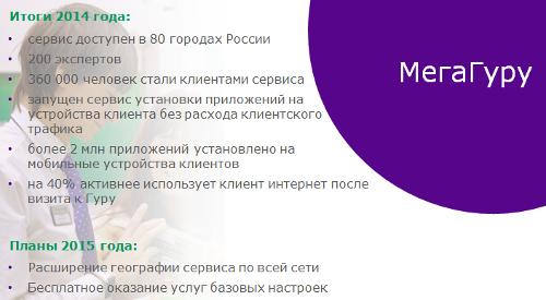 МегаФон-Ритейл