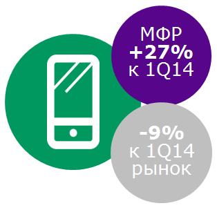 Планшеты и смартфоны 1q2015