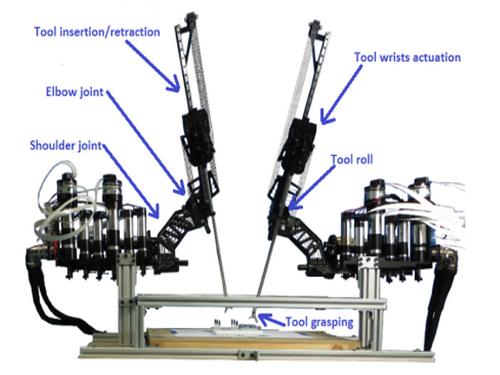 Робот хирург с дистанционным управлением