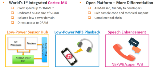 Компоненты: 10-ядерный чипсет MediaTek Helio X20 представлен официально