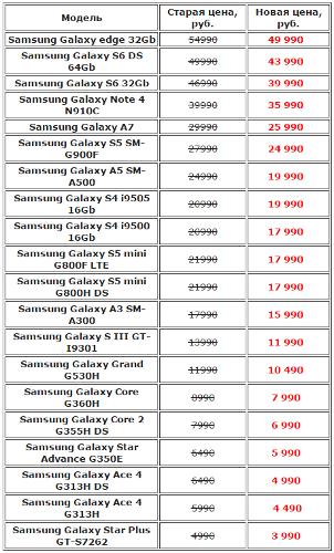 Скидки Билайн на смартфоны Samsung
