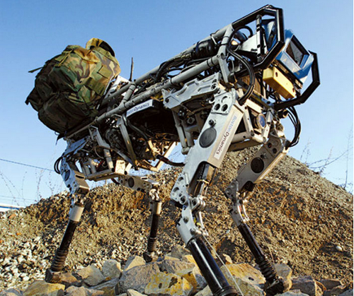 BigDog, Boston Dynamics
