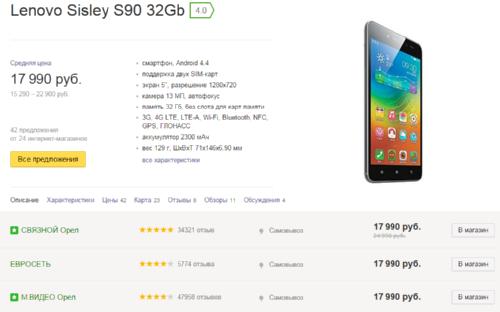 Сколько можно сэкономить при покупке смартфона в китайском интернет-магазине?