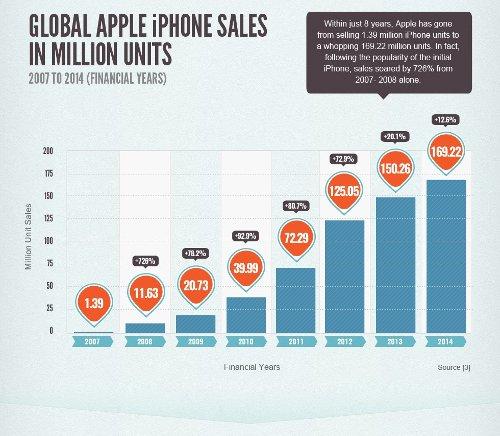 О смартфонах и не только #13: Meizu MX5, Huawei Honor 7, проект ZUK и зарплаты стажеров Apple