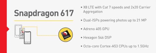 Компоненты: Чипсеты Snapdragon 617 и Snapdragon  430 принесут поддержку Quick Charge 3.0 в смартфоны среднего сегмента