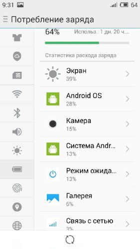 Обзор Meizu mx5: Не Samsung и не iPhone, а сам по себе