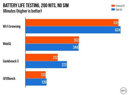О смартфонах и не только #28: Российские премьеры, антишпионские смартфоны и успехи Tizen