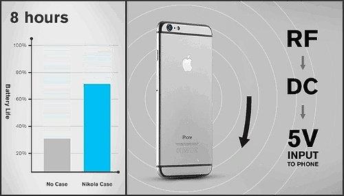 Популярно о железе: Технологии, которые продлят автономность смартфона