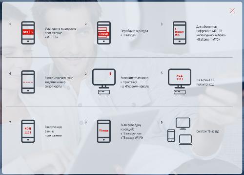 Практикум: Как платить один раз, а смотреть цифровое ТВ на шести устройствах