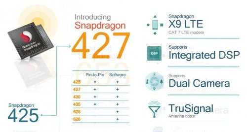Компоненты: Qualcomm анонсировала три новых чипсета среднего уровня: Snapdragon 653, 626 и 427