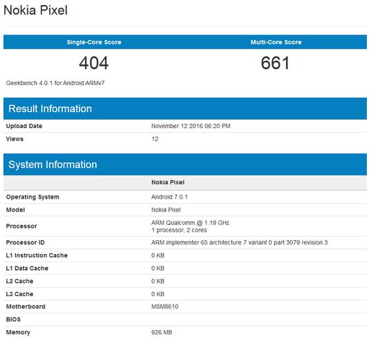 Смартфон нокиа назвали nokia Pixel ипротестировали вGeekBench