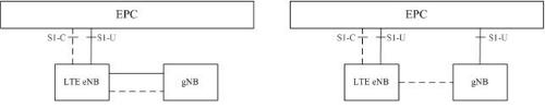 Рис. 2. Неавтономная архитектура 5G (Non-Standalone)