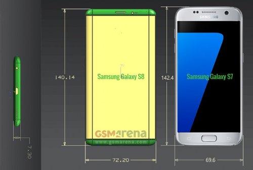 Слухи: Samsung Galaxy S8 и S8 Plus – компактные смартфоны с большими экранами