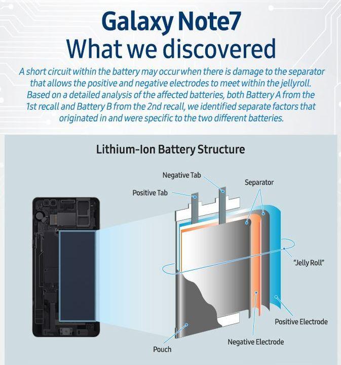 Вглобальной паутине появились данные оразмерах камеры Самсунг GALAXY S8