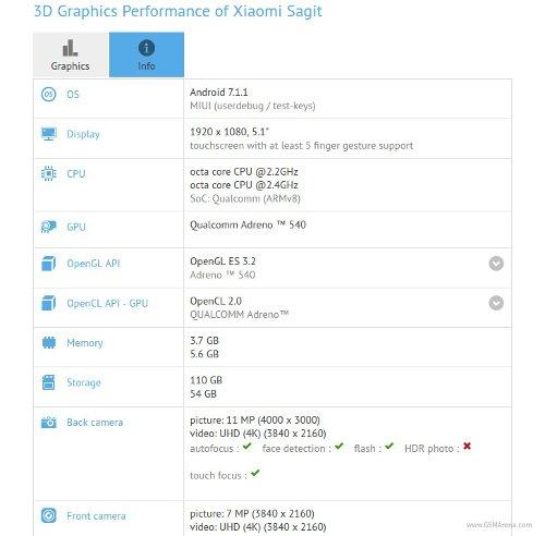 Слухи: Изображения Xiaomi Mi 6 показали сканеры отпечатка пальца и сетчатки