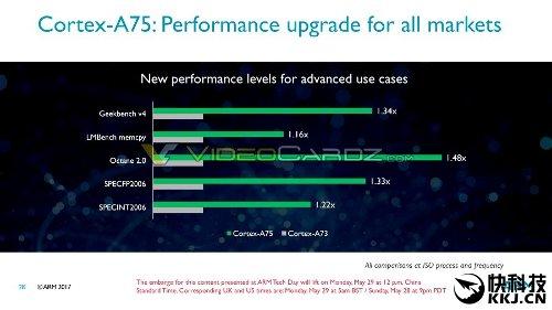Слухи: LG G7 – флагман 2018 на базе Snapdragon 845