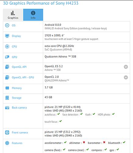Анонсы: Sony H4233 с 6-дюймовым дисплеем и Android Oreo замечен GFXBench