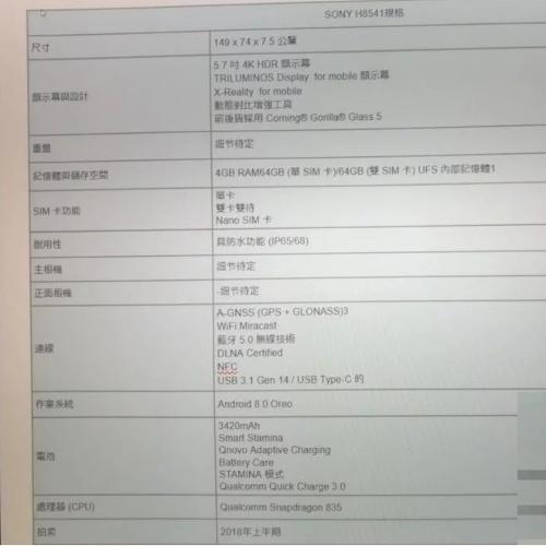 Слухи: Смартфон Sony с безграничным экраном появится в 2018 году