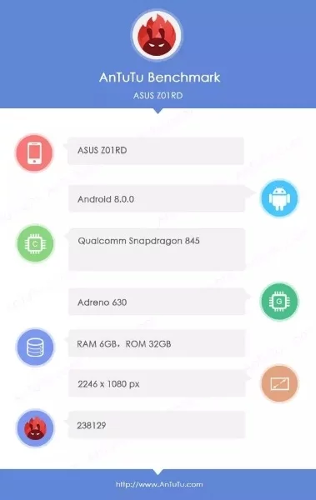 Слухи: ASUS Z01RD с чипсетом Snapdragon 845 замечен в AnTuTu
