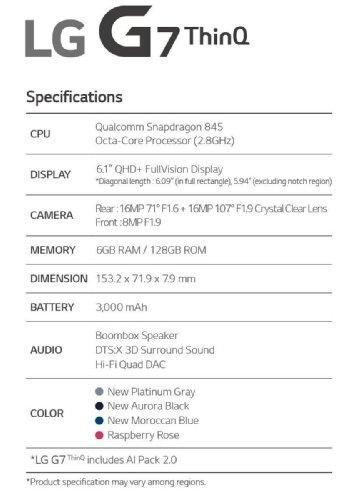 Анонсы: LG G7 ThinQ представлен официально