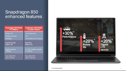 Компоненты: Qualcomm Snapdragon 850 ориентирован на компьютеры