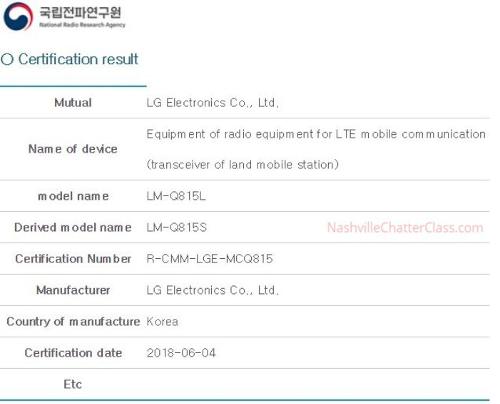 Слухи: LG Q8+ появится в двух вариантах