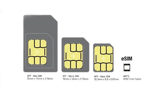 Эволюция SIM-карт