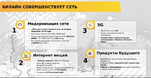 Василь Лацанич, ВымпелКом, о 5G