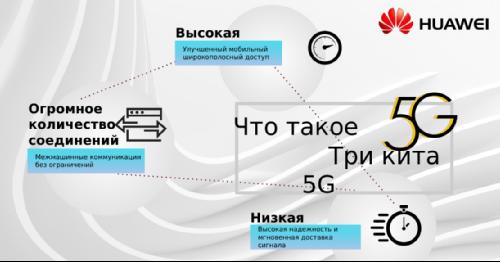 Игорь Акулинин, консультант Huawei, о перспективах 5G для бизнеса