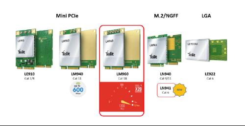 Telit представил модуль LTE Cat-18