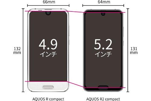 Анонсы: Sharp Aquos R2 Compact с двумя вырезами в экране представлен официально