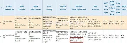 Слухи: Xiaomi Mi 10 и Mi 10 Pro прошли сертификацию в Китае