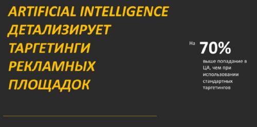 AI детализирует таргетинги рекламных площадок