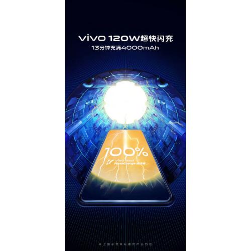 Слухи: Vivo собирается внедрить зарядку 120W