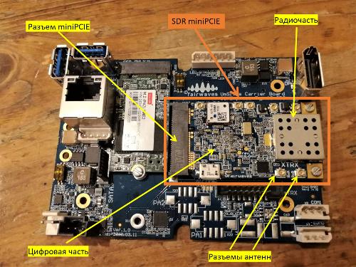 Fairwaves XTRX - miniPCIe SDR (до 3.7 ГГц, есть модификация до 6 ГГц)