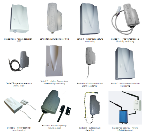 Senlab Devices
