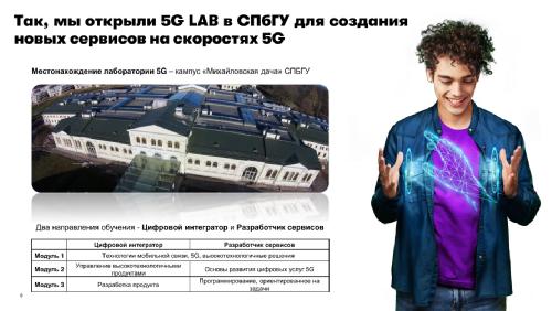 Конспекты: Андрей Грачев, Цифровая стратегия МегаФона