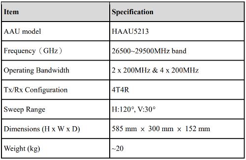 Краткие спецификации HAAU5213