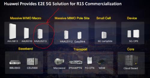 Huawei HAAU5213 28000A