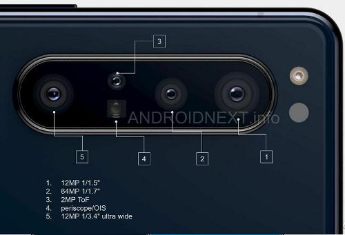 Слухи: Раскрыты подробности о камере Sony Xperia 1.1