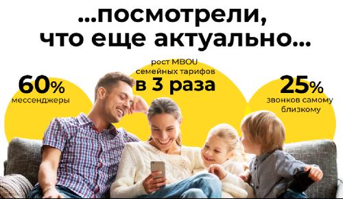 """Билайн представляет новую тарифную линейку - """"Близкие люди"""""""