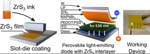 Перовскитный светодиод на базе трисульфида циркония ZrS3