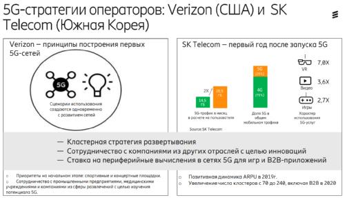 Ericsson Mobility Report - 5G в мире