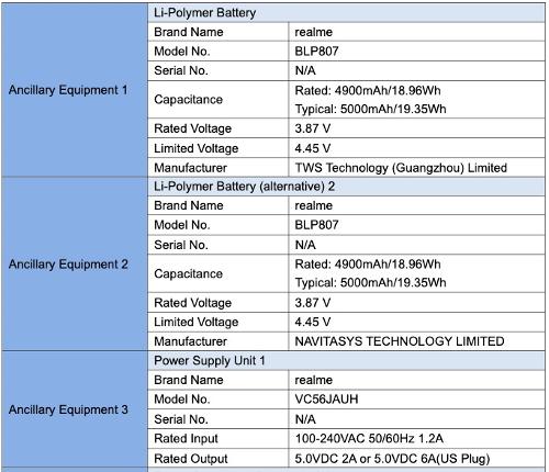 Слухи: Realme RMX2151 – ответ на Redmi Note 8 Pro