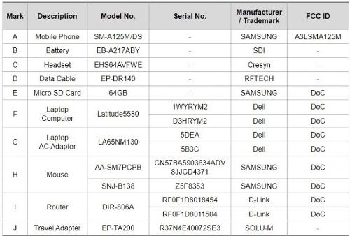 Слухи: Появились подробности о смартфоне Samsung Galaxy A12