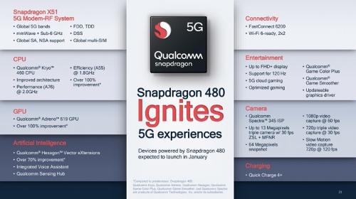 Компоненты: Qualcomm Snapdragon 480 – чипсет для бюджетных 5G-смартфонов