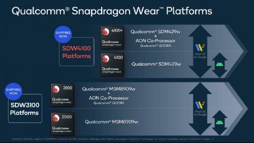 Компоненты:  Snapdragon Wear 5100 (SW5100) – новая топовая платформа для умных часов